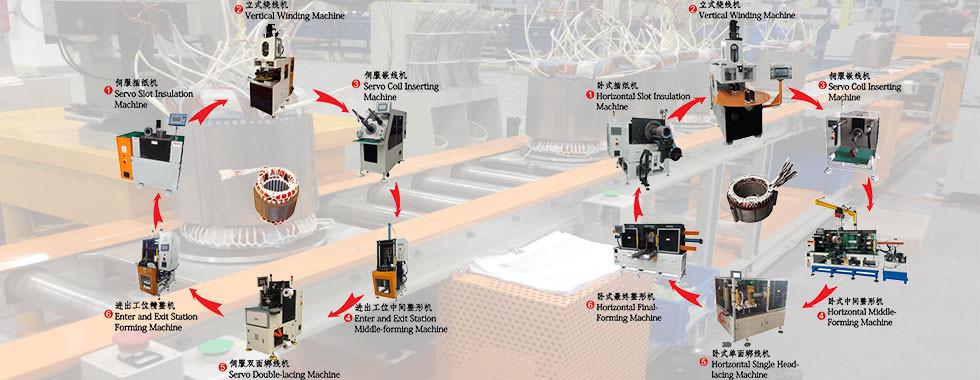 China el mejor Máquina de bobina del estator en ventas